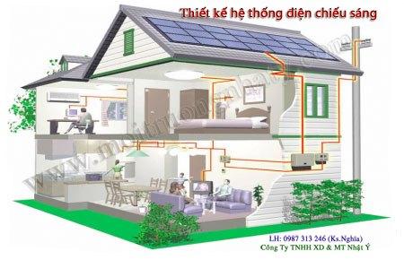 Thiết kế hệ thống điện chiếu sáng nhà ở