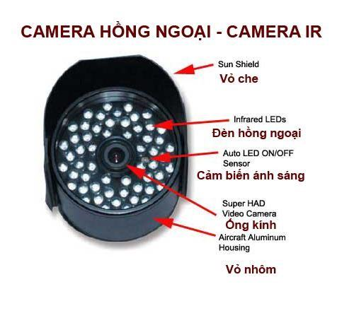 camera-hong-ngoai